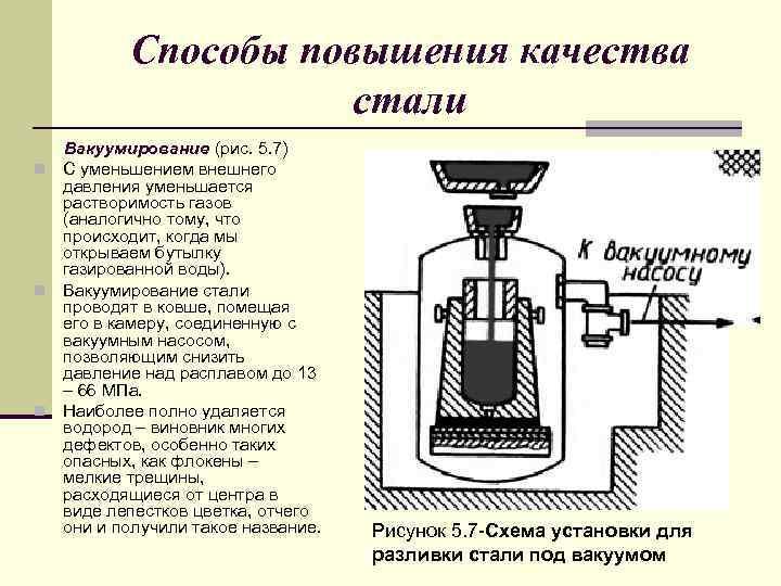 Что такое нормализация стали и описание данного процесса