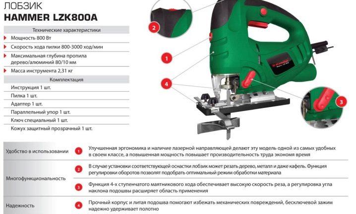 Как выбрать, эксплуатировать и ремонтировать электролобзик для дома