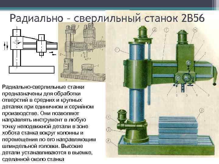 Электрооборудование металлообрабатывающих станков,принципиальная электрическая схема управления эп радиально-сверлильного станка
