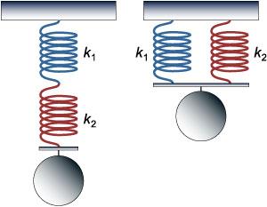 Две пружины соединены последовательно - знай свой компьютер