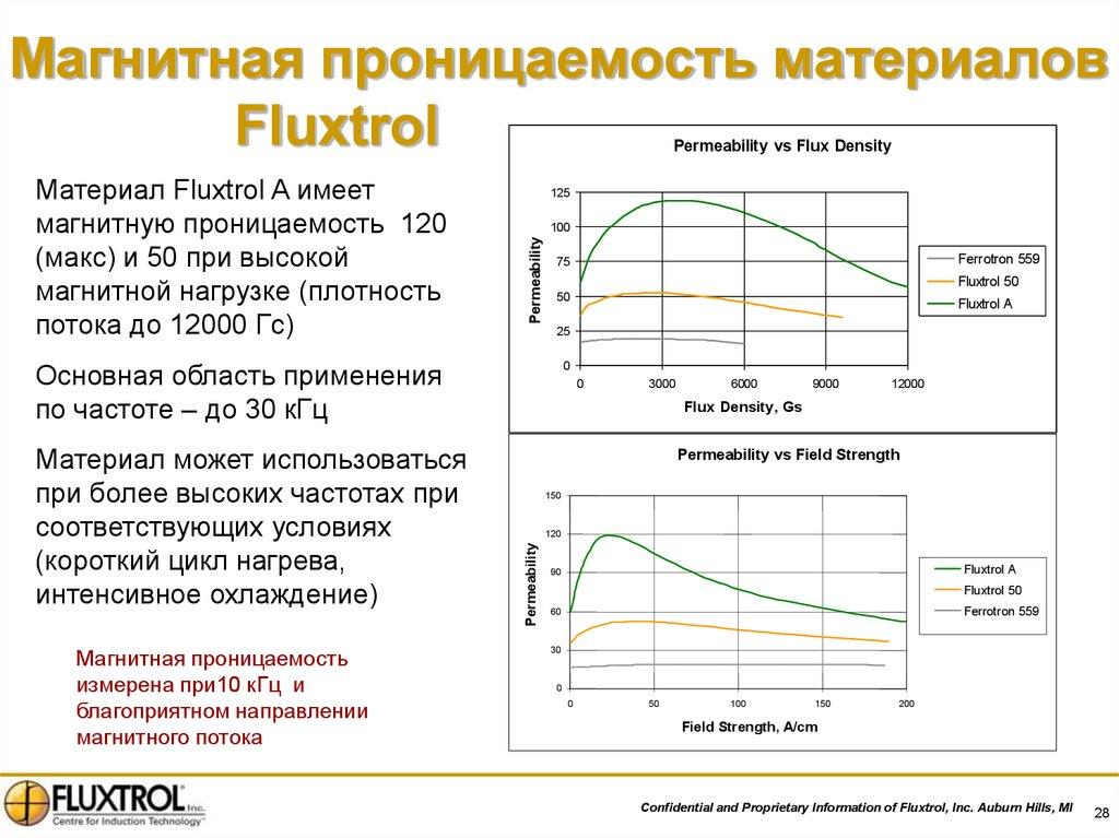 Пермаллой: свойства и применение и маркировка сплава