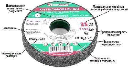 Маркировка абразивных кругов по металлу, расшифровка, обозначение