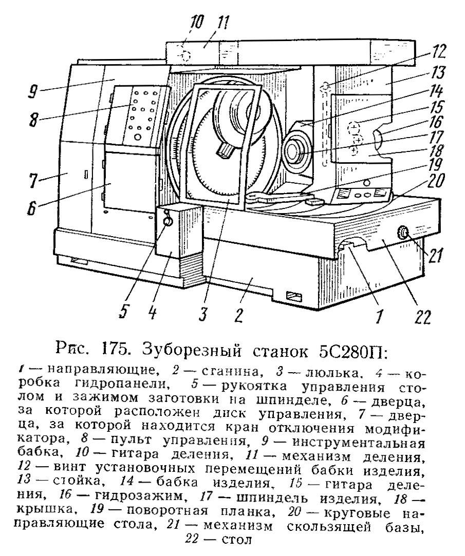 Плоскошлифовальный станок: типы, устройство, обзоры моделей