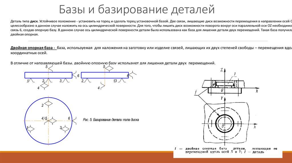 7 типовые схемы установки заготовок в приспособлениях