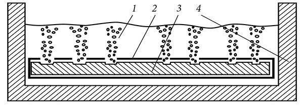 Обработка металла кислотой: технологии, инструкция