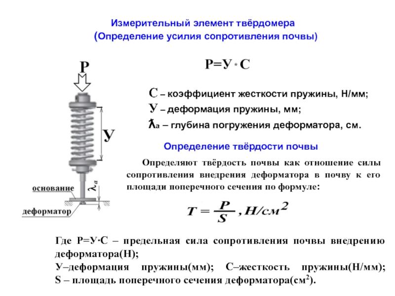 Как найти коэффициент упругости пружины формула