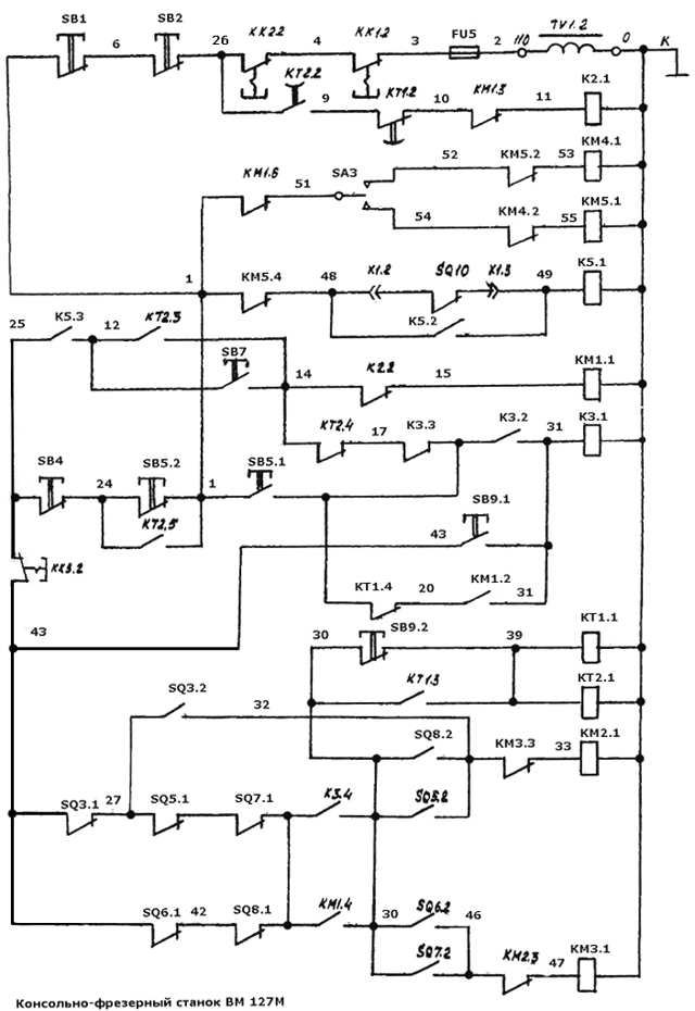 6т12-1 станок консольно-фрезерный вертикальный. паспорт, характеристики, схемы, описание