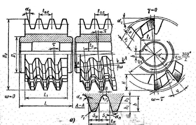 Гост 28281-89 фрезы дисковые для нарезания зубьев звездочек к приводным роликовым и втулочным цепям. технические условия