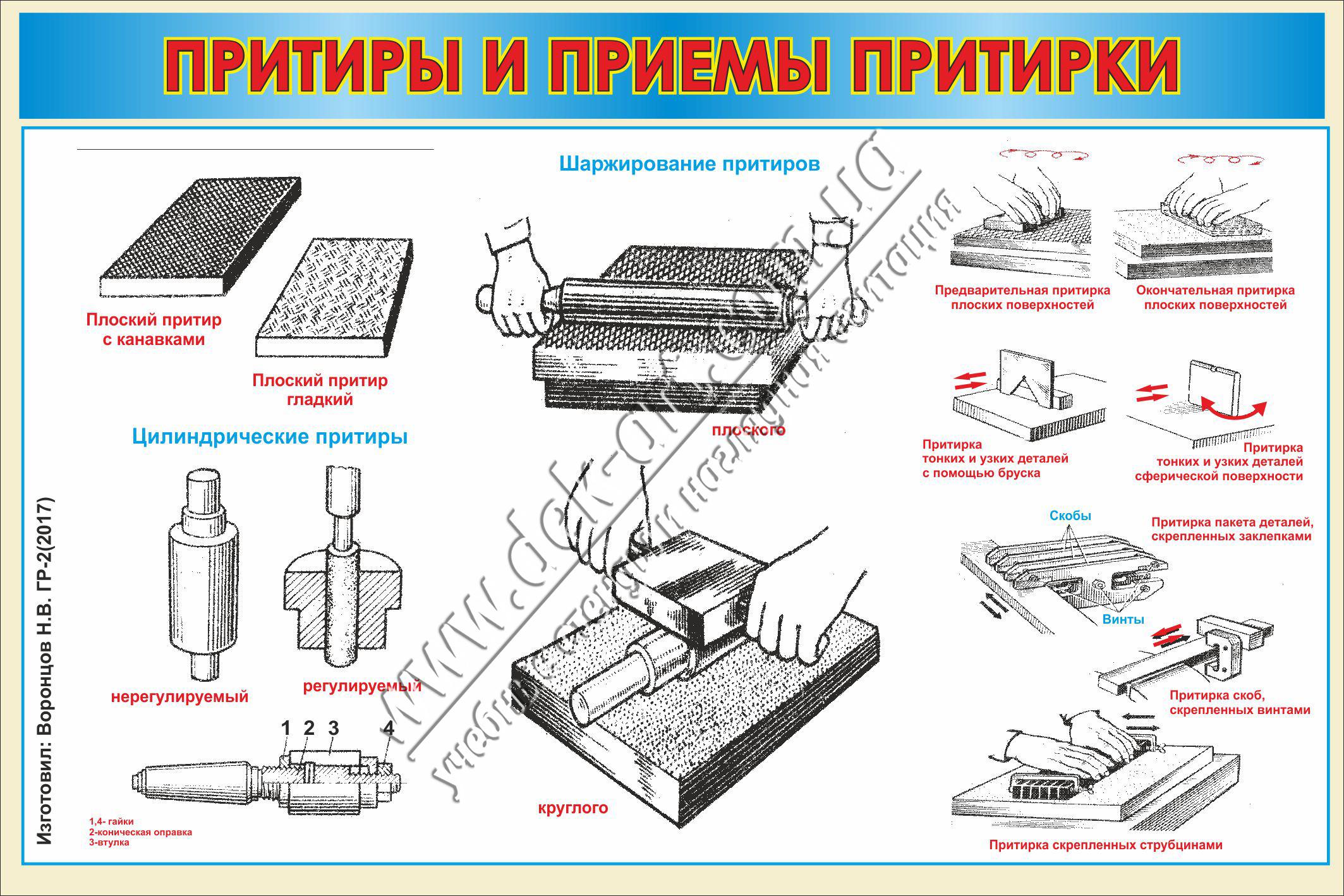 Притирка и доводка //  библиотека технической литературы