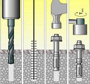 Фундаментные болты: требования по госту, изогнутые анкерные варианты, тонкости производства, расчет и установка в фундамент
