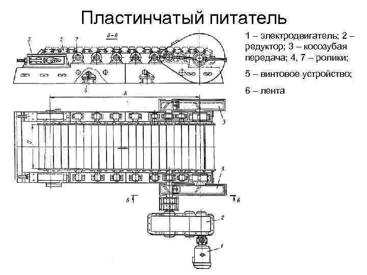 Цепной конвейер — принцип действия, устройство, виды, применение