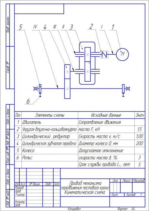§ 3. кинематика металлорежущих станков [1968 орнис н.м. - основы механической обработки металлов]