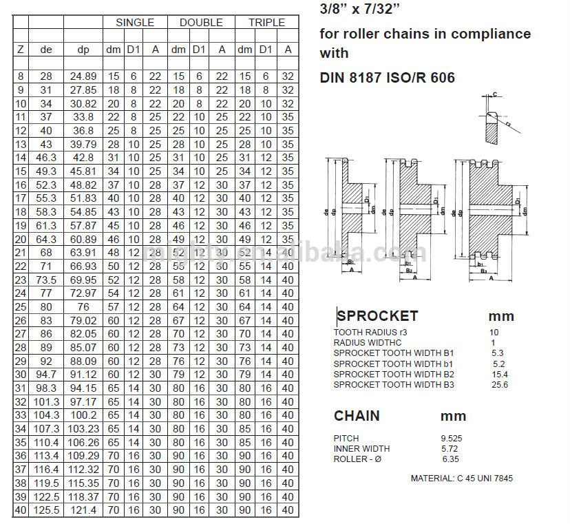 Расчет цепной передачи онлайн калькулятор