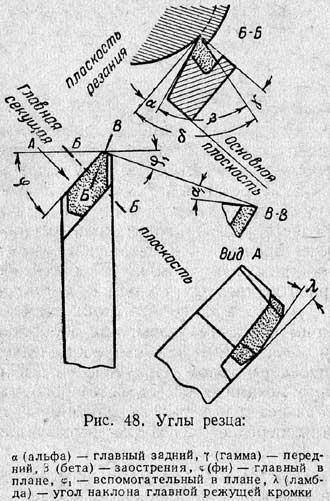 Проходной резец: геометрия упорных, отогнутых и прямых резцов