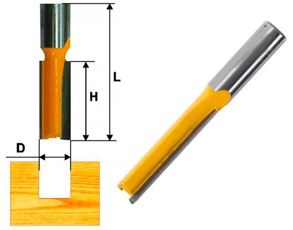 Ручной фрезер по дереву: виды, применение, выбор инструмента