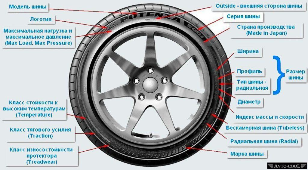 Разбираемся в маркировке шин: что означают те или иные надписи, как узнать какая резина перед вами?