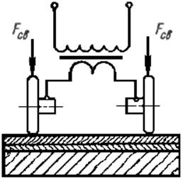 Контактная точечная и шовная сварка, схемы, технология и оборудование