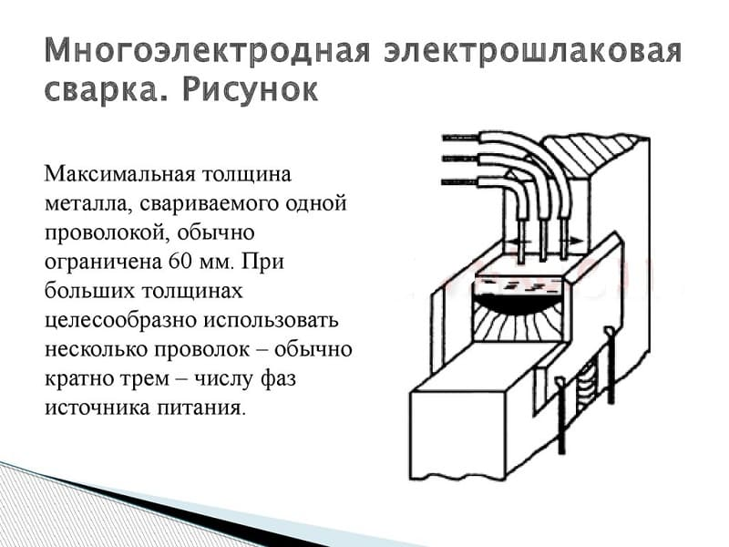 Реферат: электрошлаковая сварка - bestreferat.ru