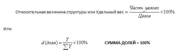 Как рассчитать удельный вес в различных областях? :: syl.ru