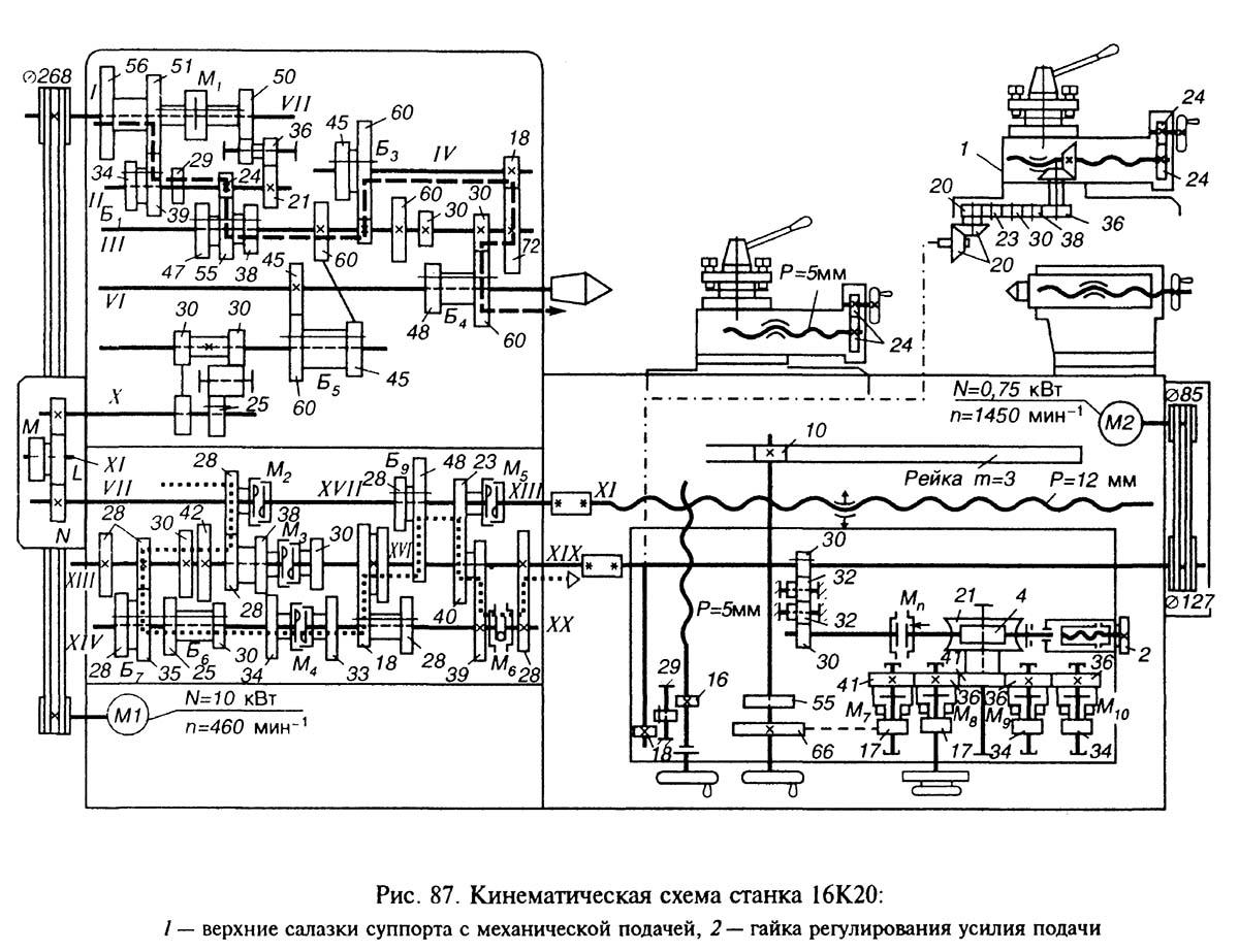 16к20ф3 – все особенности станка с числовым программным управлением