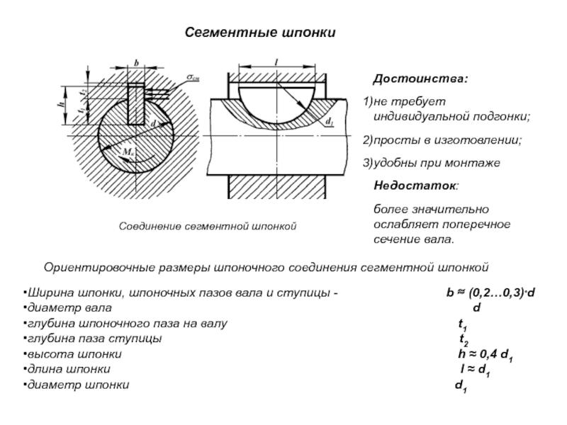Гост 24071-97 основные нормы взаимозаменяемости. сегментные шпонки и шпоночные пазы