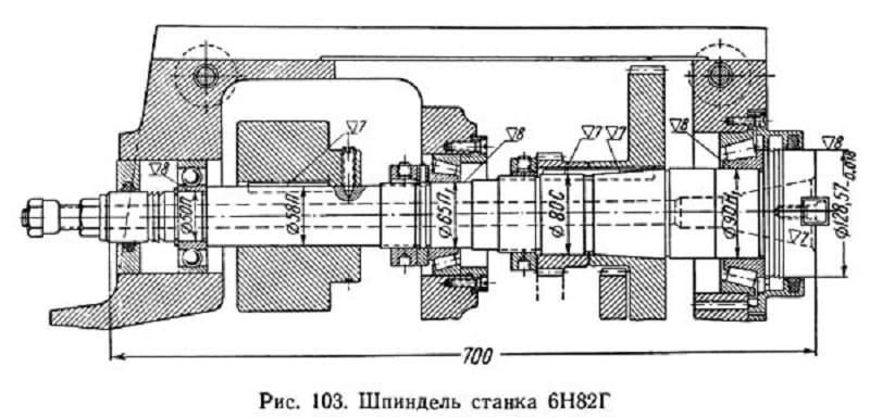Сборка узла и регулирования опор шпинделя токарного станка 1к62.