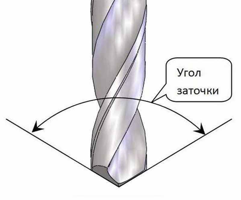 Как самому правильно заточить сверло по металлу - vira