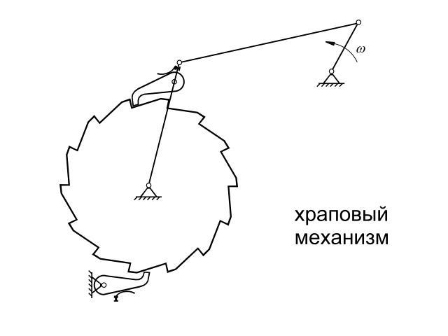 Рычажные механизмы: анализ, типы, применение: устройство, классификация, расчеты