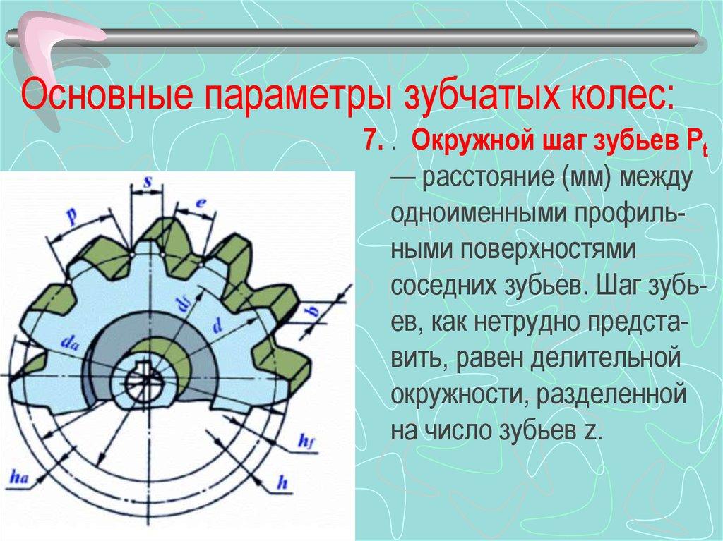 Размер по роликам зубчатого колеса. расчет в excel.   блог александра воробьева