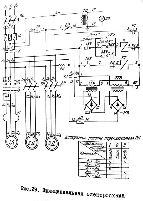 Вертикально-фрезерный станок вм127   вм127м   технические характеристики   описание