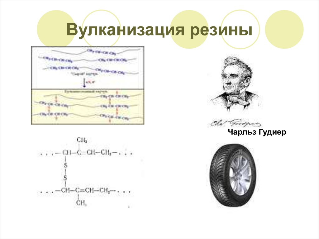 Вулканизация шин кратко – что это такое простыми словами, примеры