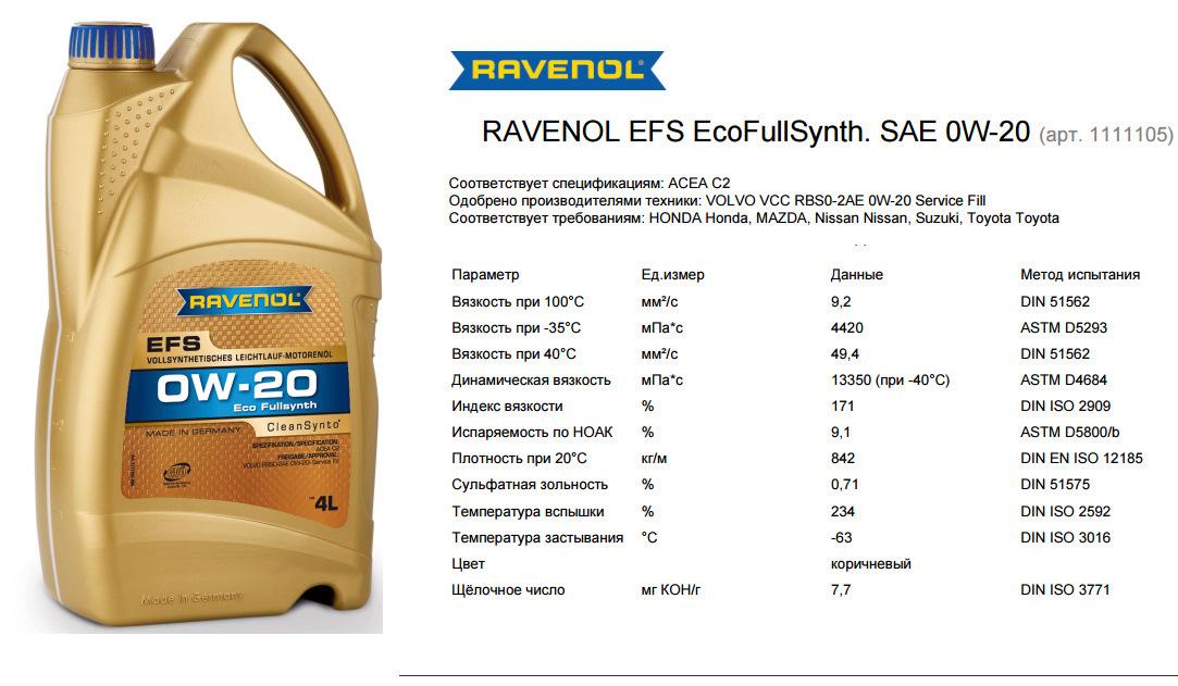 Индекс вязкости моторного масла