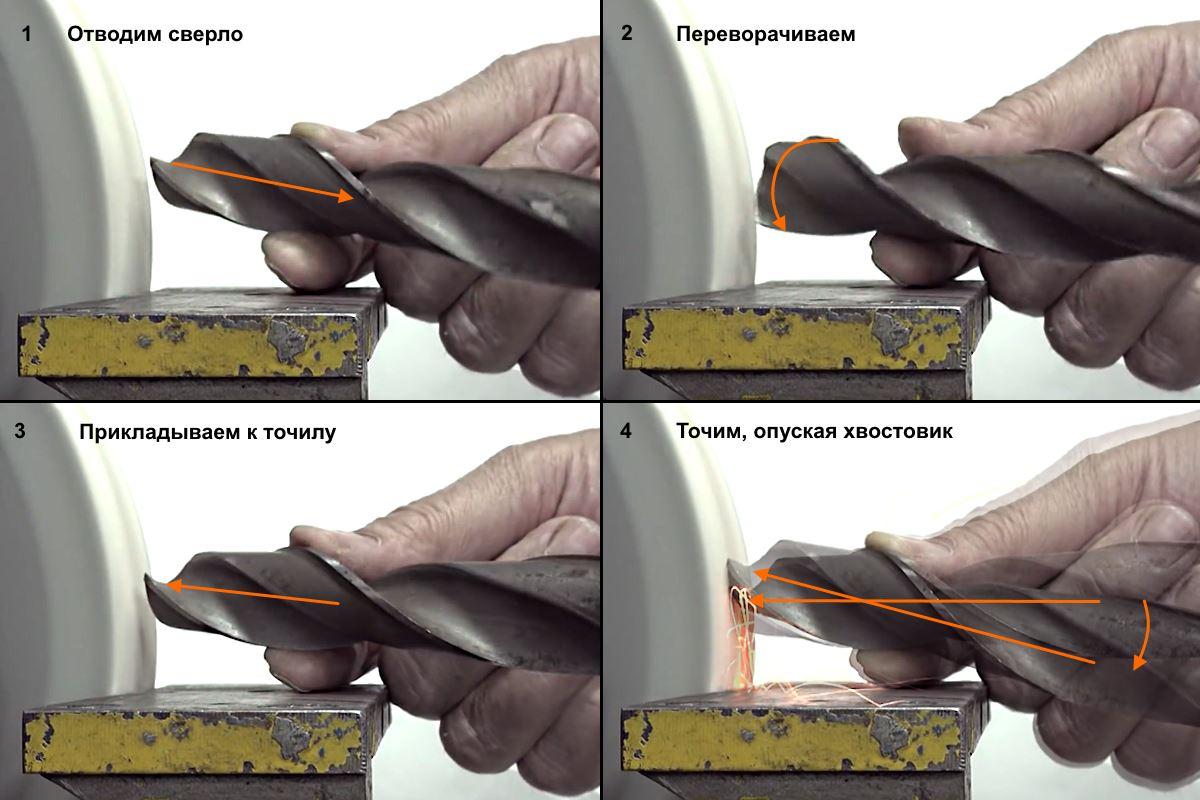 Затачиваем свёрла по металлу: как правильно заточить сверло своими руками, видео советы