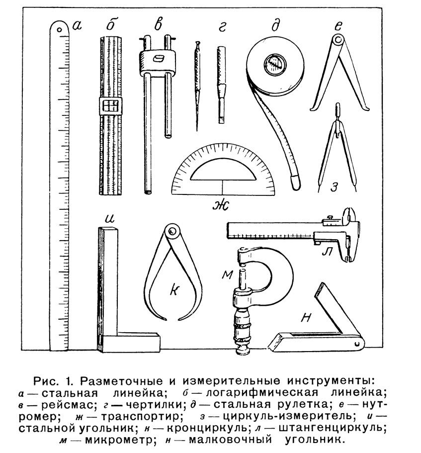 2.4. слесарный инструмент, приспособления и станки. слесарное дело: практическое пособие для слесаря