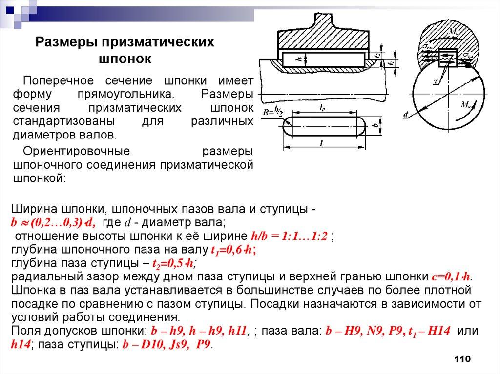 Шпонка и шпоночное соединение: обозначение, виды, чертежи, материал