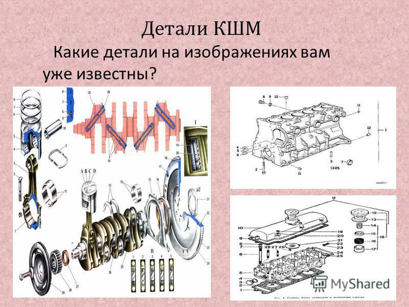 Устройство и принцип работы кривошипно-шатунного механизма двигателя