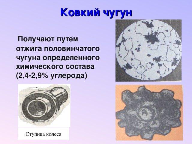 Ковкий чугун  - большая энциклопедия нефти и газа, статья, страница 3