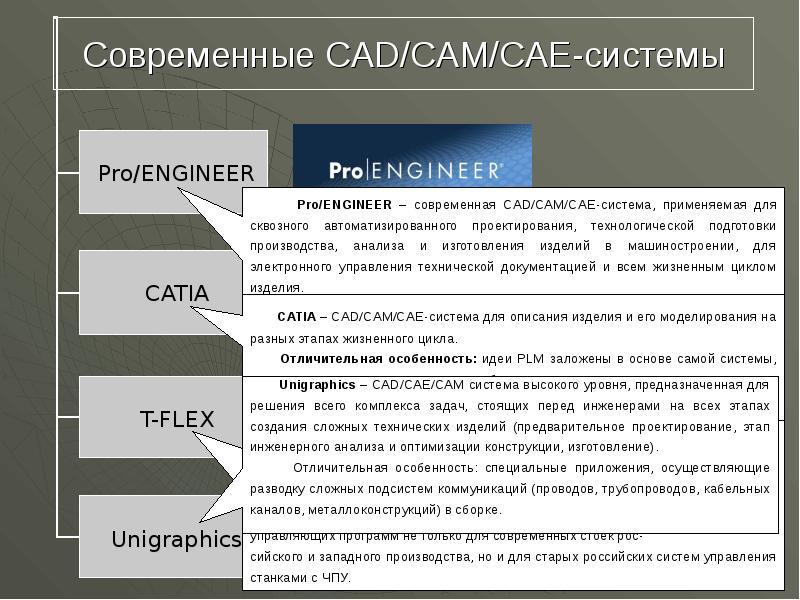 Cad, cam, cae-системы: применение, классификация, использование