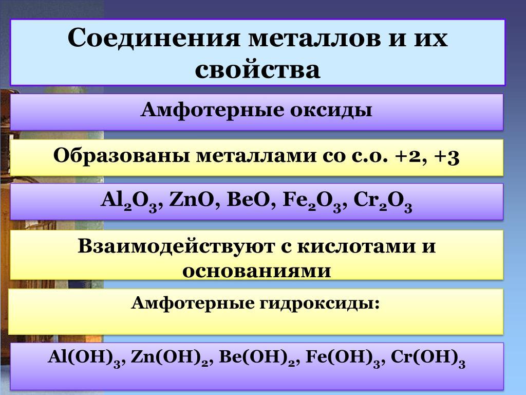 Применение ниобия и его свойства