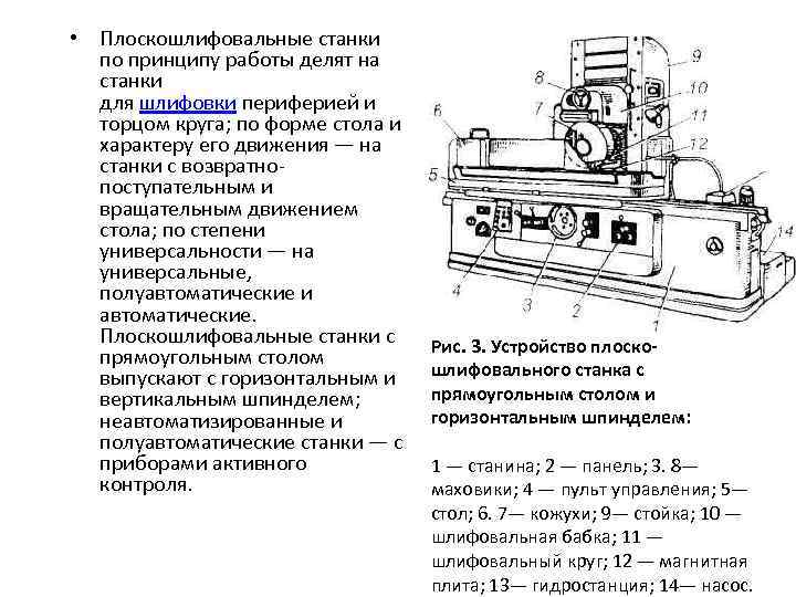 Плоскошлифовальный станок по металлу: параметры по гост