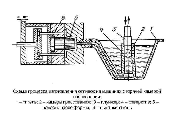 Как делают гайки: какую сталь, методы штамповки и оборудование используют. из какой стали делают болты