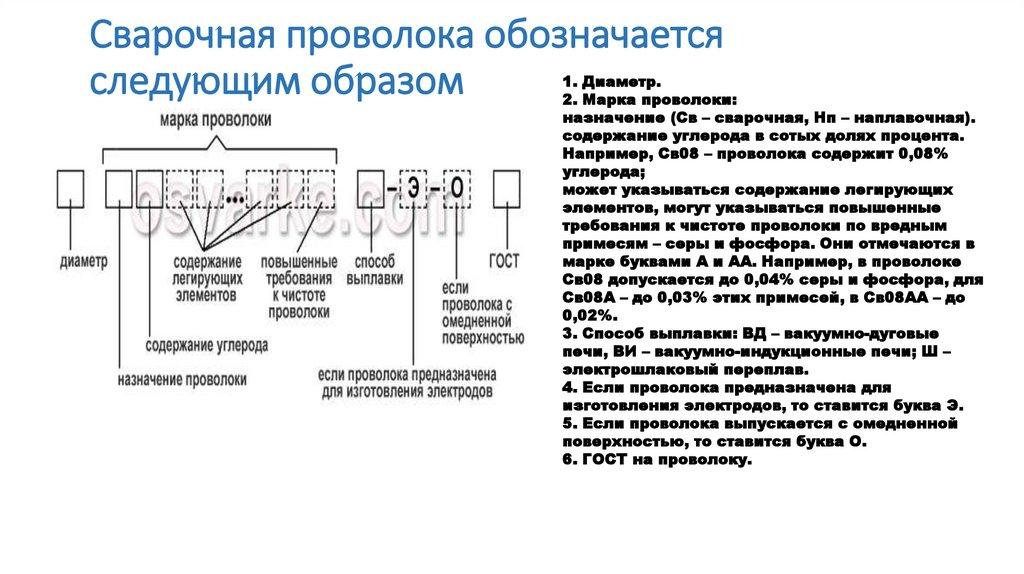 Проволока сварочная esab св-08г2с
