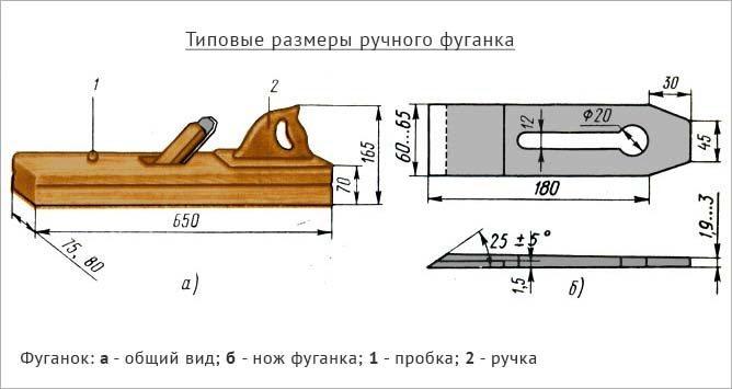 Процесс сборки самодельного фуговального станка