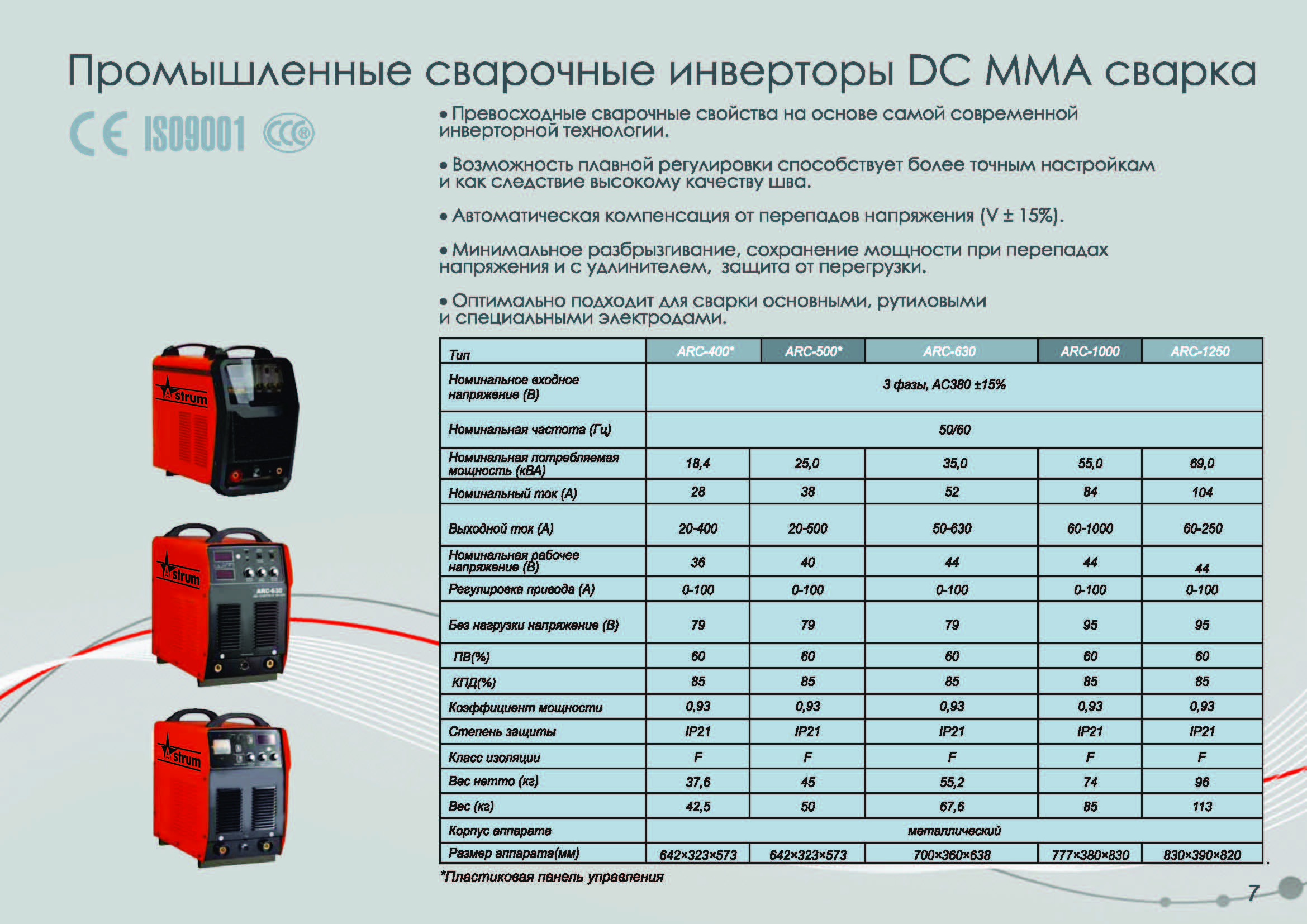 Сварочный инвертор – устройство и характеристики профессиональных аппаратов инверторного типа + видео
