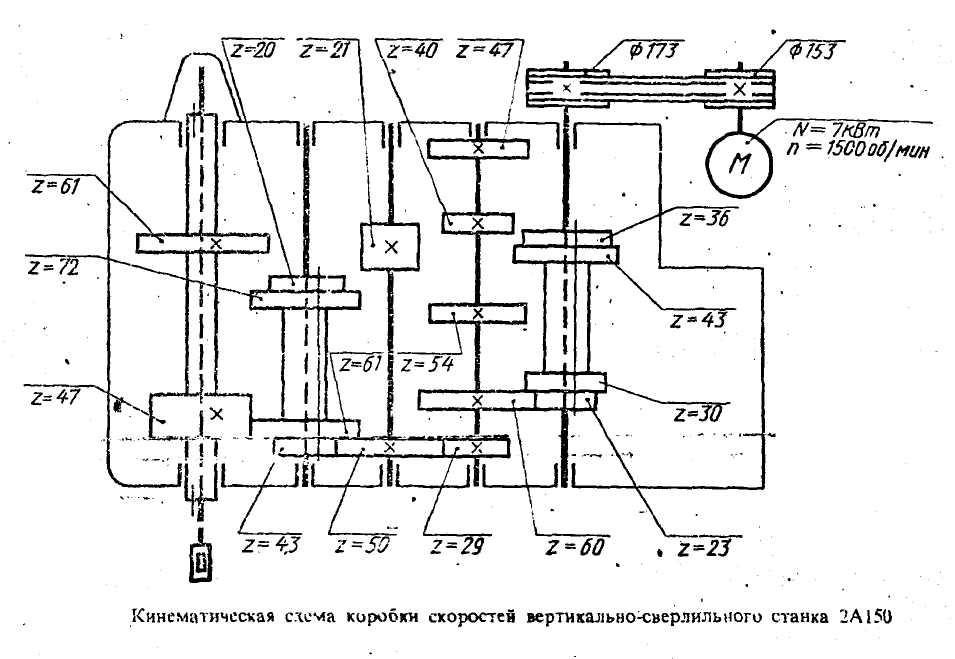 Условные графические обозначения для кинематических схем