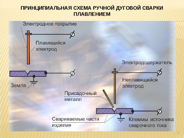 Электродуговая сварка для начинающих: технология, оборудование