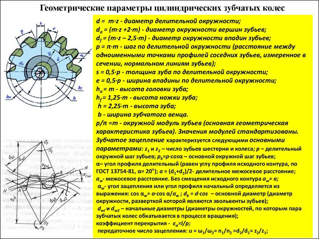 Прямозубые цилиндрические передачи достоинства и недостатки - moy-instrument.ru - обзор инструмента и техники