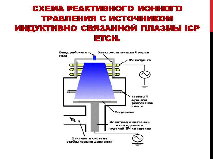 Принцип азотирования стали: особенности, преимущества и этапы процедуры, марки стали и варианты сред