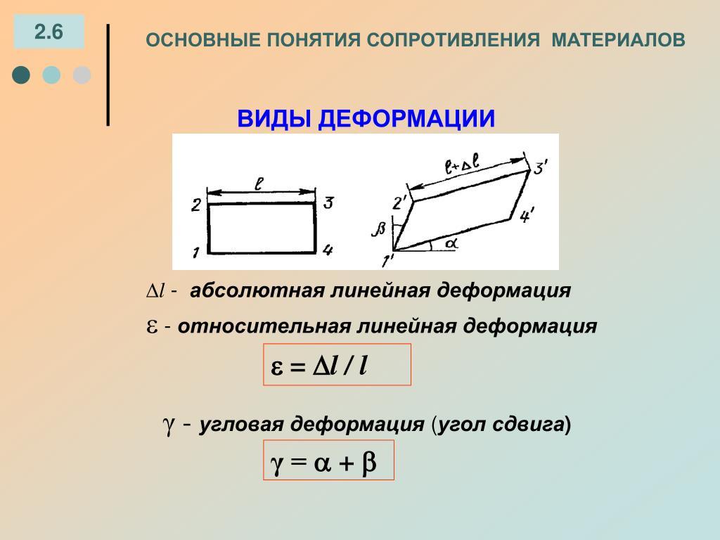 Деформация кручения — напряжение, определение, примеры, формула,