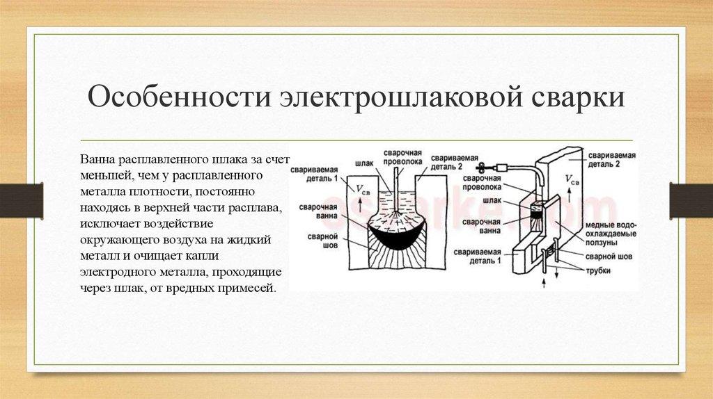 Электрошлаковая сварка, сущность процесса. её технология, применение